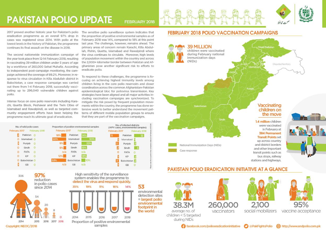 Online dating websites in pakistan vaccine
