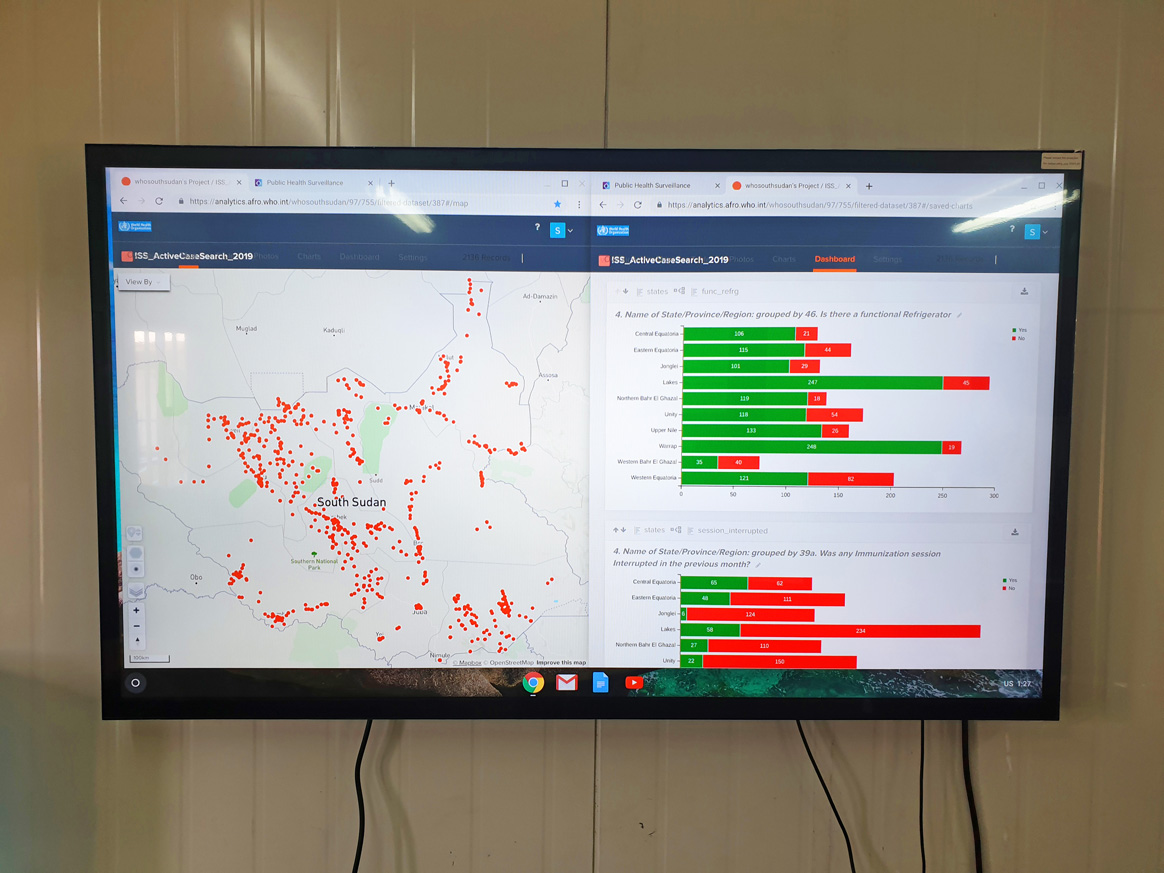 Maps and chart visualization of electronic surveillance system in South Sudan on the smart screen ©WHO/Sudan